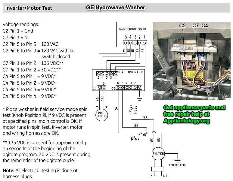 DK_5168] Hoover Washing Machine Motor Wiring Diagram Wiring Diagrams  Washing Schematic WiringWazos Nowa Neph Intel Cosm Arnes Osoph Umng Mohammedshrine Librar Wiring 101