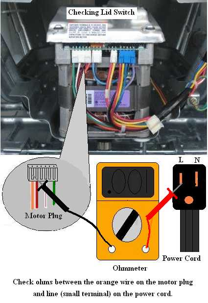 Whirlpool Washing Machine Wiring Diagram from static-cdn.imageservice.cloud
