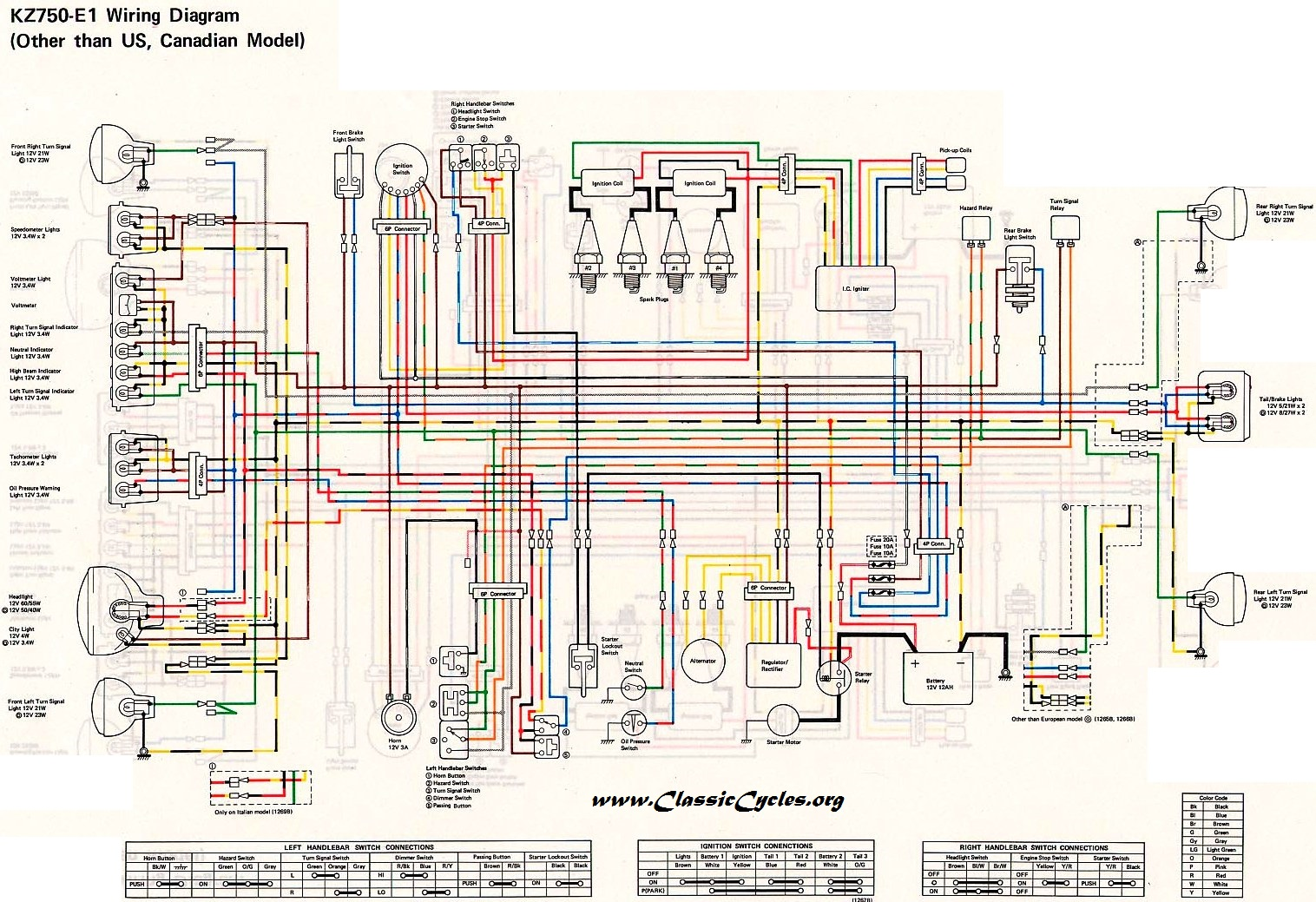 Enjoyable Kawasaki Bayou 400 Wiring Diagram Basic Electronics Wiring Diagram Wiring Cloud Timewinrebemohammedshrineorg