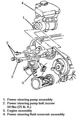 2002 Chevy Impala Engine Power Steering Diagram Wiring Diagrams Thick Tunnel A Thick Tunnel A Alcuoredeldiabete It