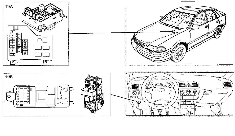 fuse box in volvo s40 2001 | home wiring diagrams diesel  wiring diagram library