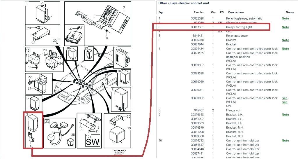 [FPER_4992]  YS_7940] Volvo V70 Fuse Box Diagram Wiring Diagram | 1998 Volvo Fuse Box |  | Www Mohammedshrine Librar Wiring 101