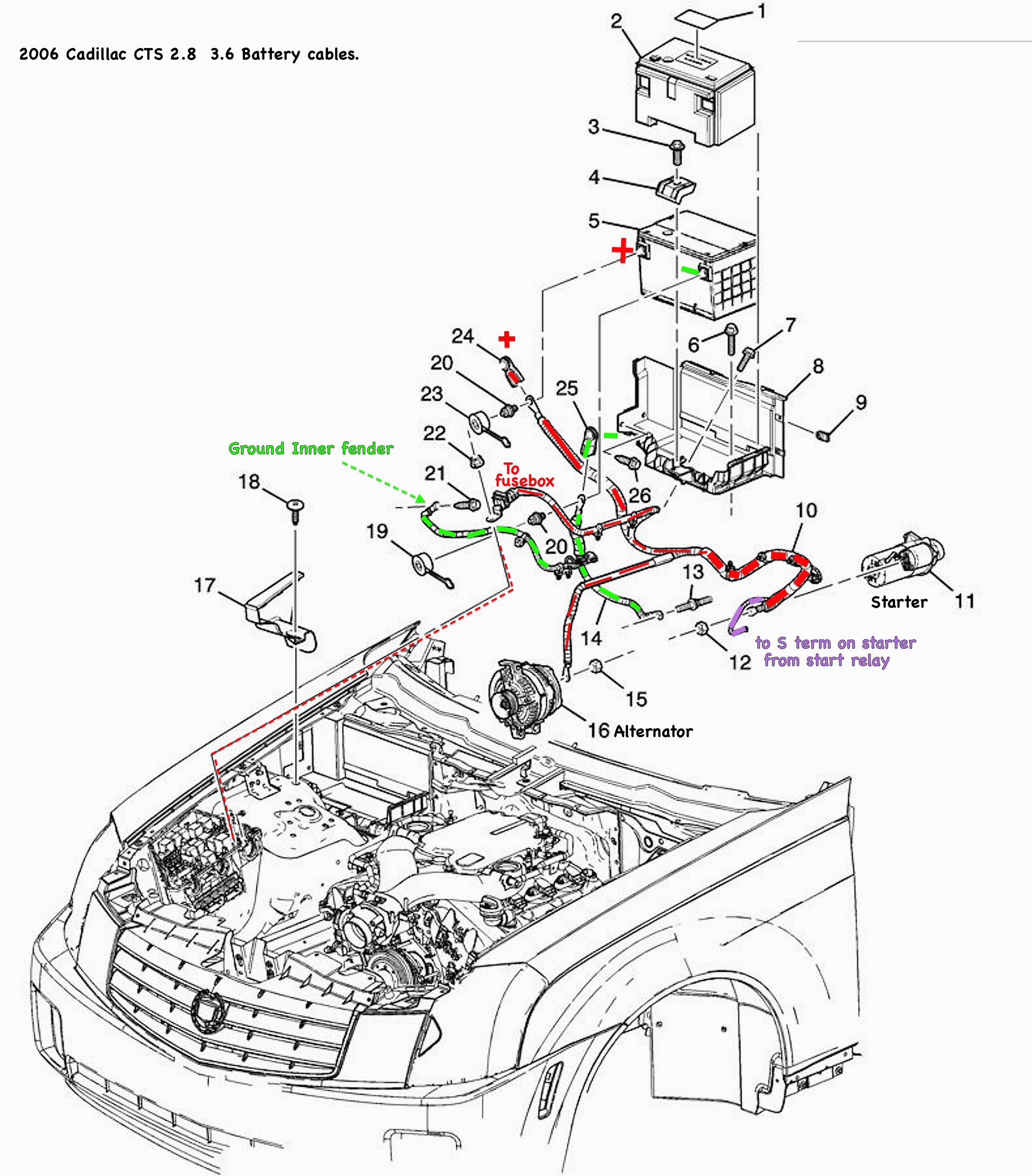 2006 Cadillac Sts Engine Diagram Wiring Diagram Check Check Amarodelleterredelfalco It