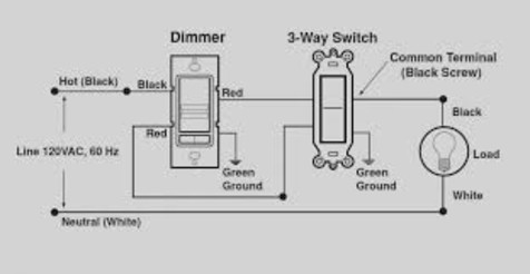 Le Grand 3 Way Switch Wiring Diagram Wiring Diagrams