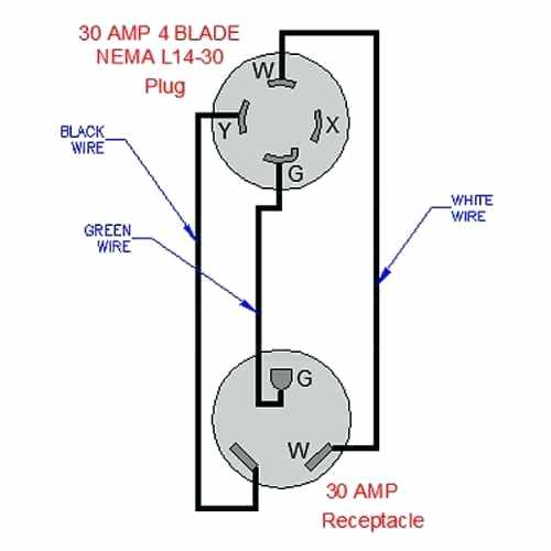 Nema L14 20 Wiring Diagram