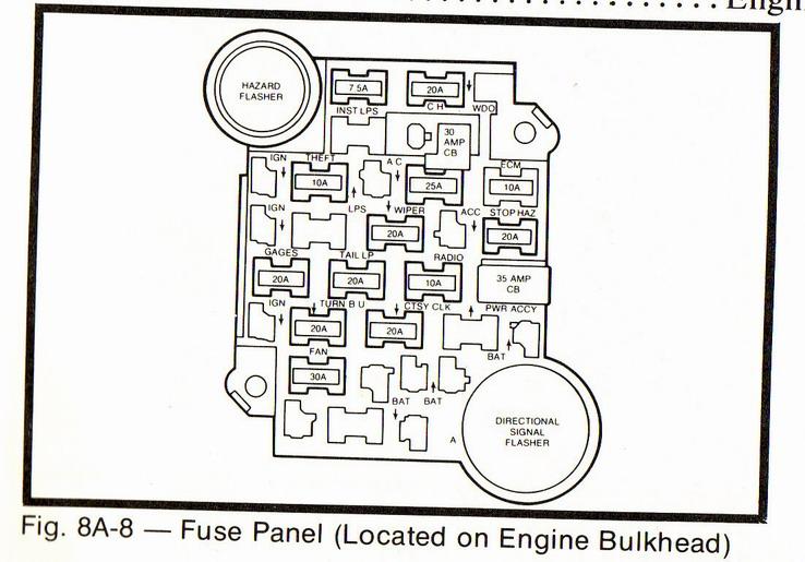 1981 c10 wiring diagram 81 c10 wiring diagram gone www thedotproject co  81 c10 wiring diagram gone www