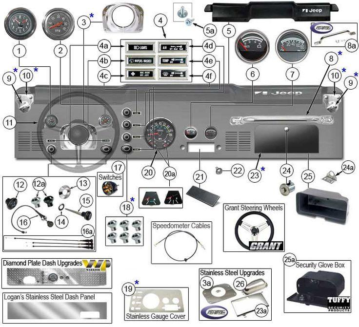 1980 jeep cj5 dash wiring diagram  2000 mitsubishi engine