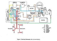 Lgt 145 Ford Tractor Wiring Diagram - Pioneer Deh P77dh Wiring Diagram -  atv.yenpancane.jeanjaures37.fr | Ford Lgt 125 Garden Tractor Wiring Diagram |  | Wiring Diagram Resource