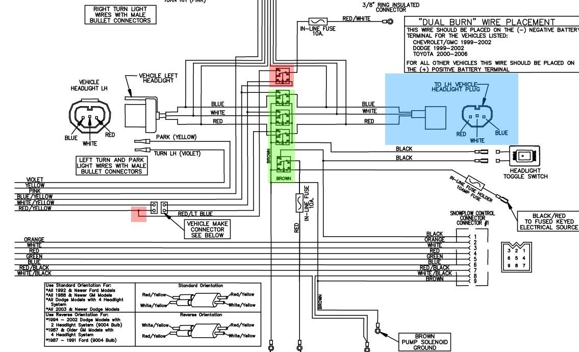 Phenomenal Boss V Plow Wiring Diagram Owner Manual Wiring Diagram Wiring Cloud Grayisramohammedshrineorg