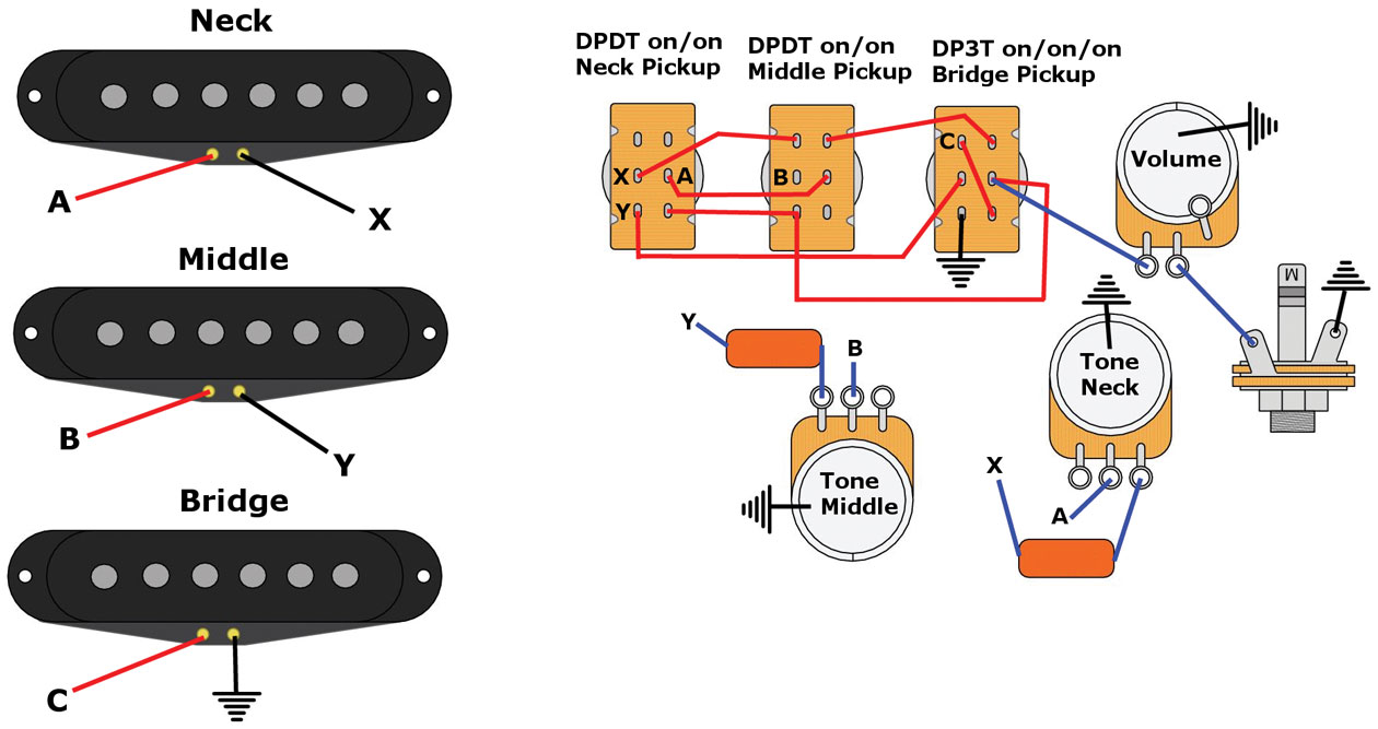 Prime Mod Garage Dan Armstrongs Super Strat Wiring Premier Guitar Wiring Cloud Rineaidewilluminateatxorg