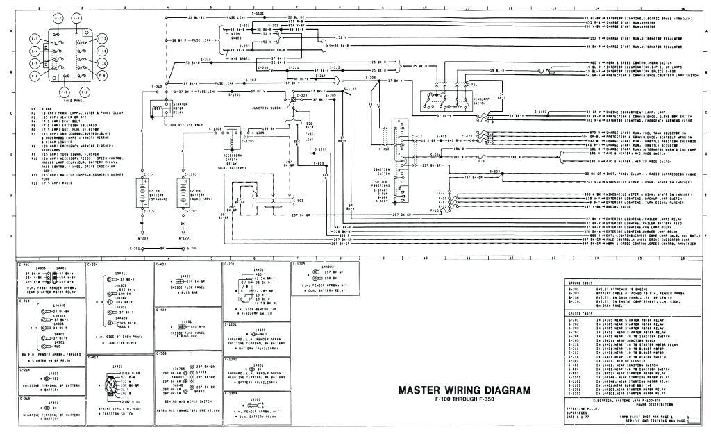 [DHAV_9290]  WF_0957] 2000 International 4700 Wiring Diagram Wiring Diagram Photos For Wiring  Diagram | 1997 International 4700 Wiring Diagram |  | Phil Benkeme Mohammedshrine Librar Wiring 101