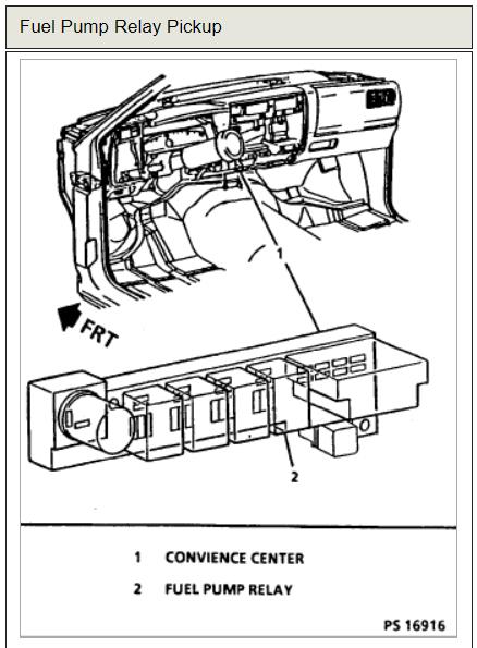 97 Chevy Blazer Fuel Pump Wiring Diagram Wiring Diagrams Name Name Miglioribanche It