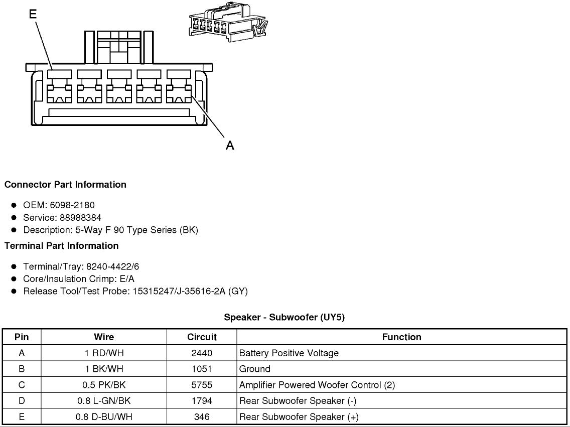 CV_3975] 2000 Cadillac Escalade Wiring Diagram Wiring DiagramRetr Hopad Scata Sulf Lopla Funi Wigeg Mohammedshrine Librar Wiring 101