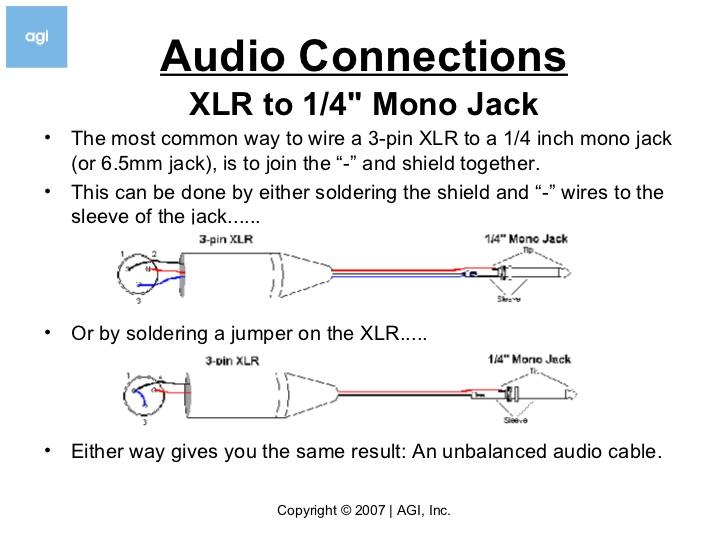 wiring diagram xlr to 1 4 mono jack  boss bv9970 wiring