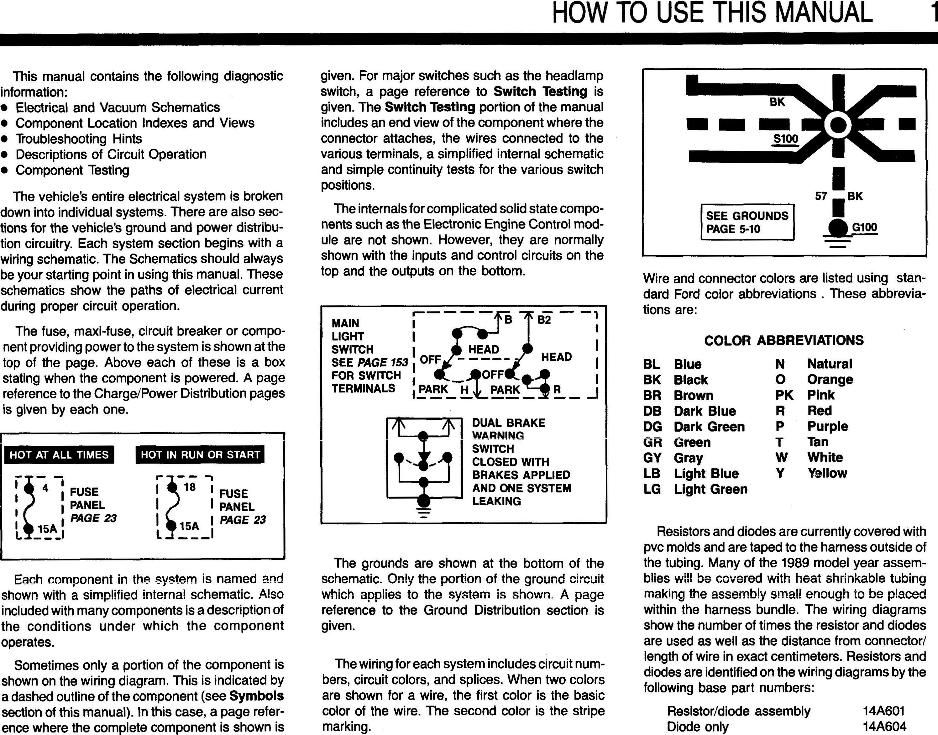 Za 9887 89 Ford Bronco 2 Fuse Box Diagram Schematic Wiring