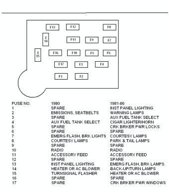1985 Ford Explorer Fuse Box Wiring Diagram Public B Public B Bowlingronta It