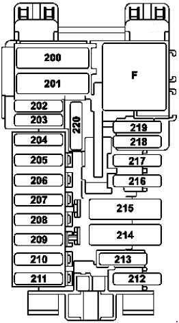 Awe Inspiring Mercedes Benz Gl Fuse Box Auto Electrical Wiring Diagram Wiring Cloud Ittabisraaidewilluminateatxorg