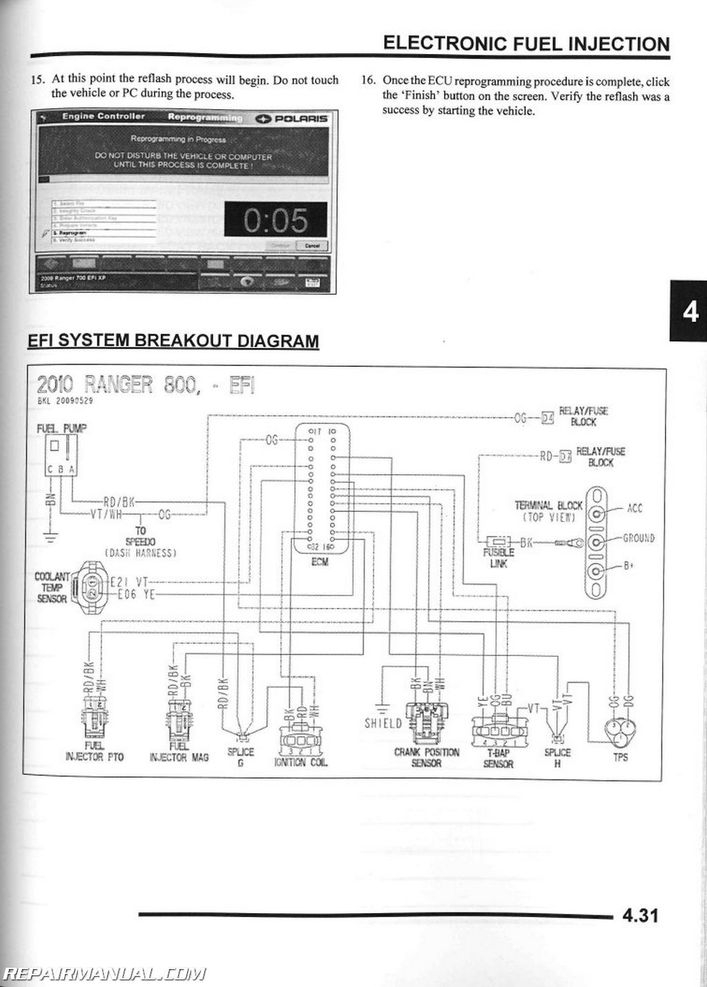 Ld 0328 2011 Polaris Ranger Wiring Diagram Download Diagram