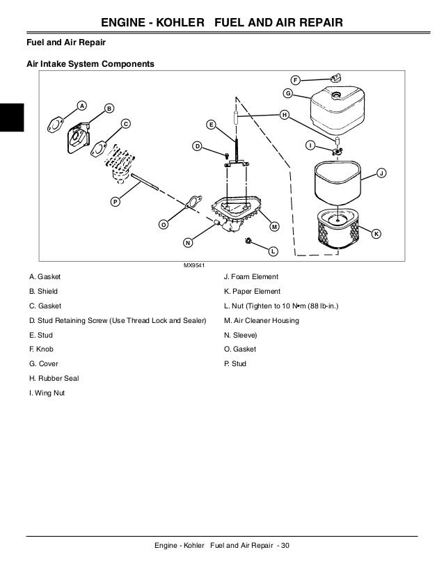 Lt180 John Deere Wiring Diagram - Mazda 323 Ignition Wiring Diagram -  1991rx7.yenpancane.jeanjaures37.frWiring Diagram Resource