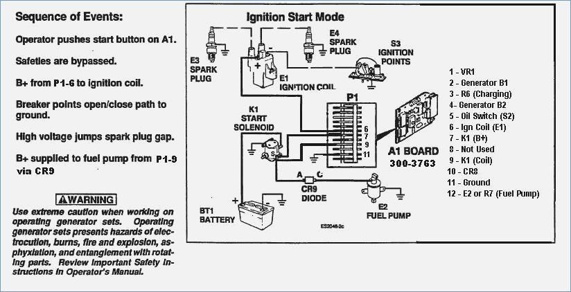 CF_2823] Wiring Diagram Onan 4000 Generator Parts Wiring DiagramDrosi Genion Licuk Estep Mopar Opein Mohammedshrine Librar Wiring 101