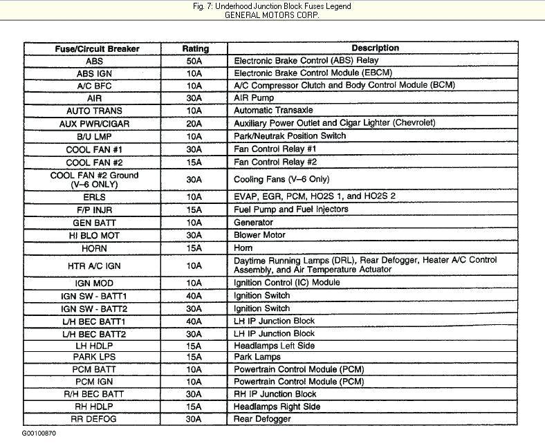 2014 Chevy Malibu Wiring Diagram Wiring Diagram For Cub Cadet Ltx 1050 Pontiacs Yenpancane Jeanjaures37 Fr