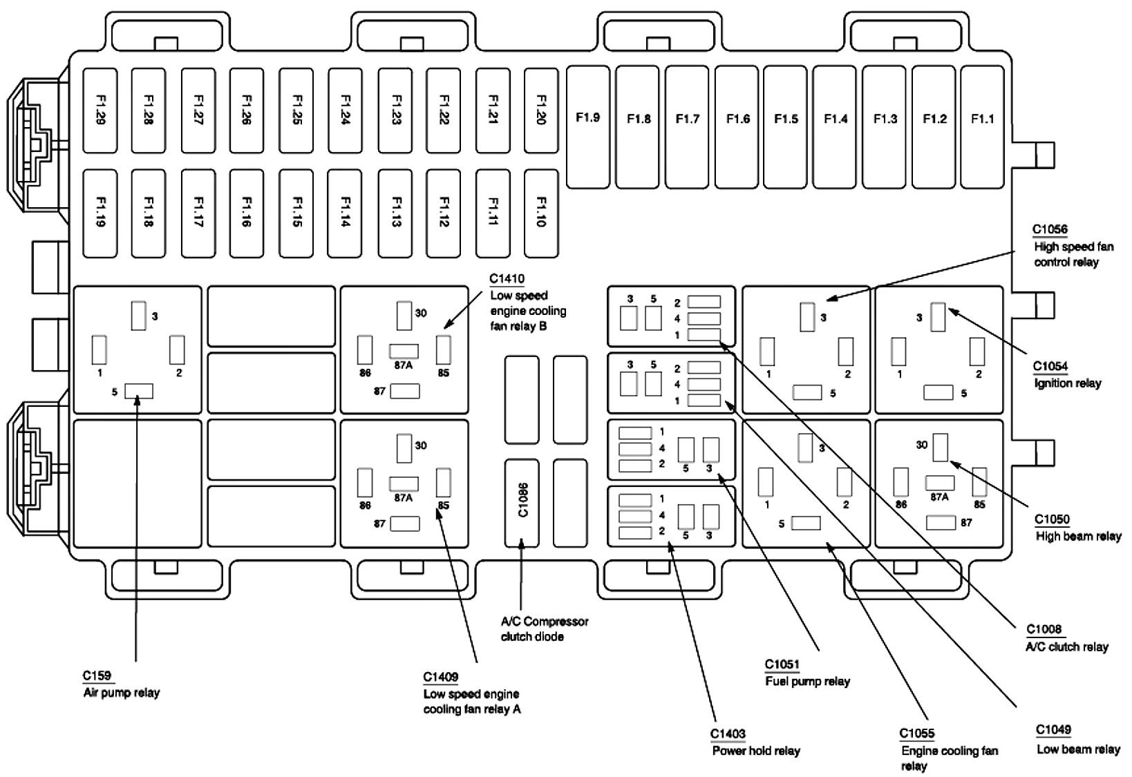 [DIAGRAM_1JK]  Ford Focus Fuse Box 2007 Piaa Wiring Diagram Free Picture Schematic -  prabowo.23.allianceconseil59.fr | 2008 Focus Fuse Diagram |  | prabowo.23.allianceconseil59.fr