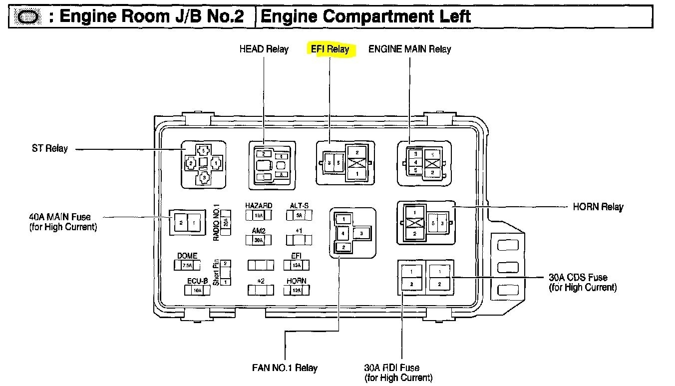 98 Crv Fuse Diagram Wiring Diagram Phone Bold A Phone Bold A Lastanzadeltempo It