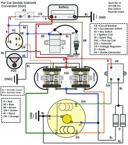 Awesome 36 Volt Melex Wiring Diagram Basic Electronics Wiring Diagram Wiring Cloud Hemtshollocom