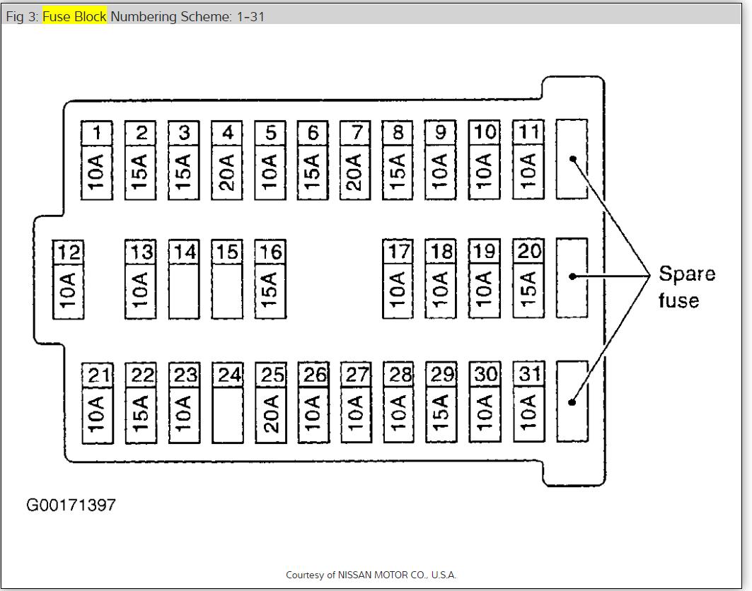 1996 Nissan Maxima Fuse Diagram Wiring Diagram Docs Docs Saleebalocchi It