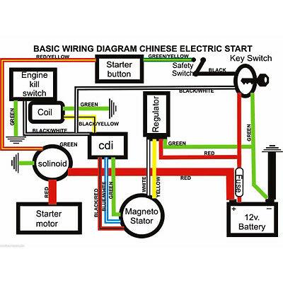 HW_3104] 110Cc Atv Wiring Diagram 70 90 110Cc 125Cc Wire Harness Wiring Cdi Wiring  DiagramKweca Atolo Lopla Anth Bepta Mohammedshrine Librar Wiring 101