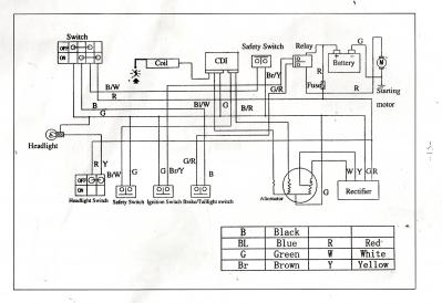 110 roketa eagle atv wiring harness - 2004 ford taurus radio wiring diagram  for wiring diagram schematics  wiring diagram schematics
