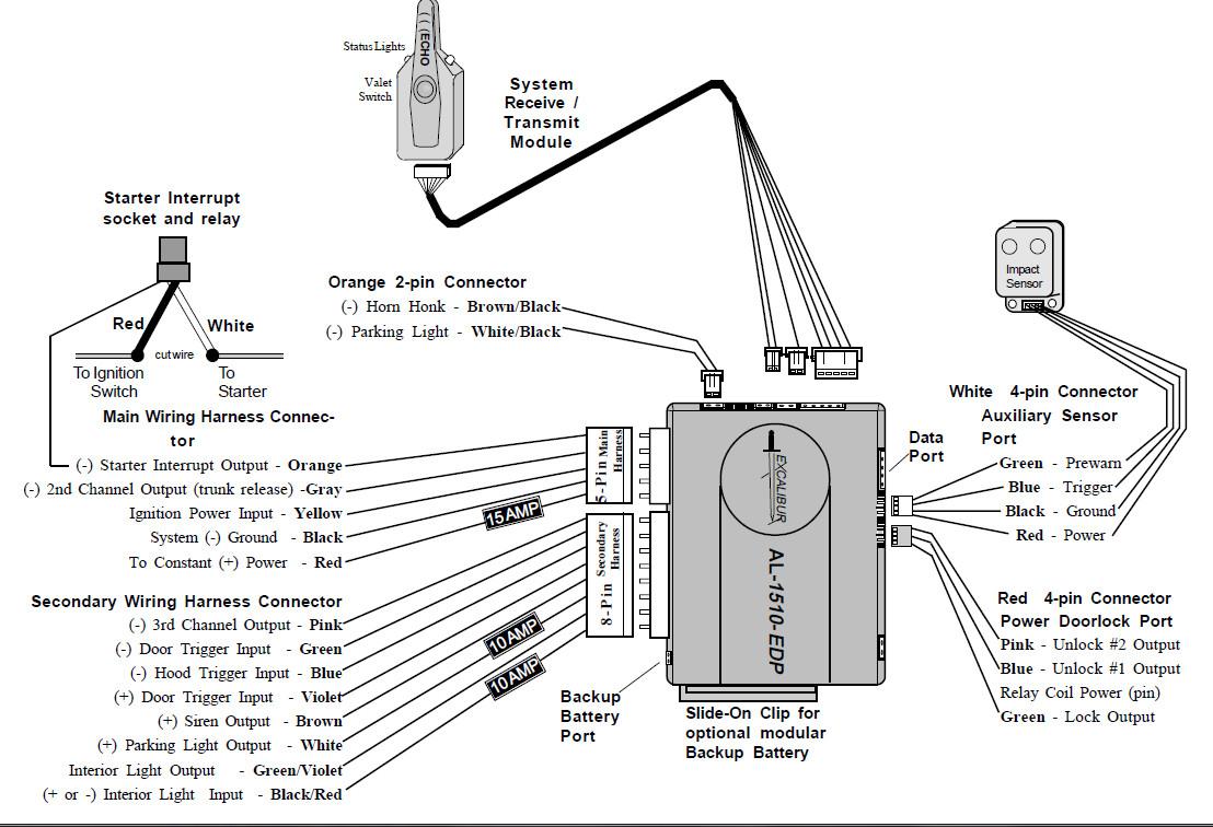 [DIAGRAM_5UK]  ZG_4346] Caprice Wiring Diagram Electrical Also Honda Cvcc Vacuum Hose  Diagram Free Diagram | Honda Alarm Wiring Diagram |  | None Xolia Mohammedshrine Librar Wiring 101