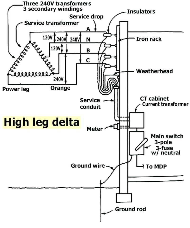 Square D Transformer Wiring Diagram - Pontiac G8 Starter Wiring -  volvos80.citroen-wirings1.jeanjaures37.frWiring Diagram Resource