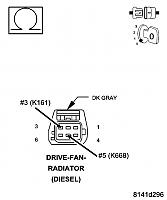 dodge ram fan clutch wiring diagram - wiring diagram dog-note-b -  dog-note-b.agriturismoduemadonne.it  agriturismoduemadonne.it