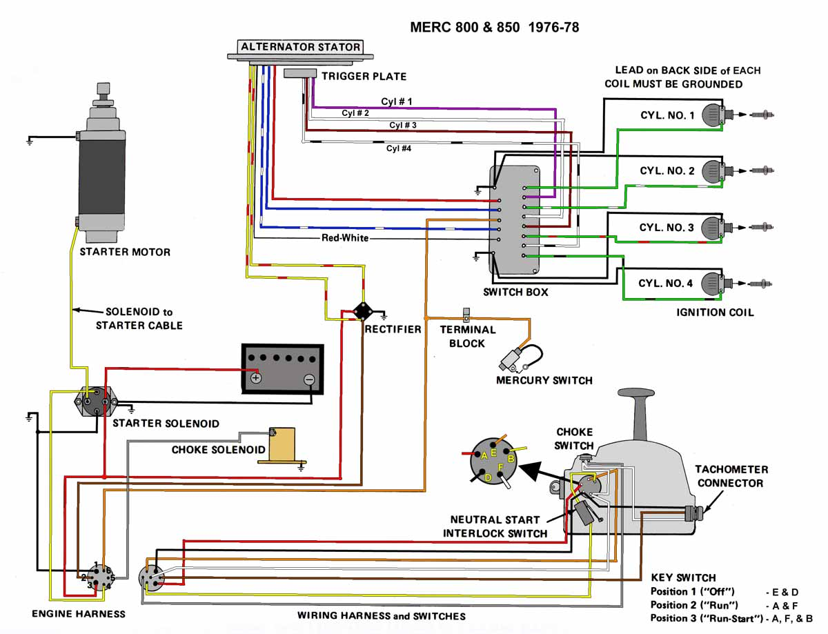 Super 2005 Mercury Wiring Diagram Wiring Diagram Wiring Cloud Hemtegremohammedshrineorg
