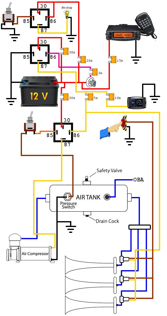 AZ_6939] Ram 2500 Diesel Wiring Diagram On 2012 Dodge Ram 3500 Horn Wiring  Download DiagramBemua Kargi Vish Skat Peted Phae Mohammedshrine Librar Wiring 101