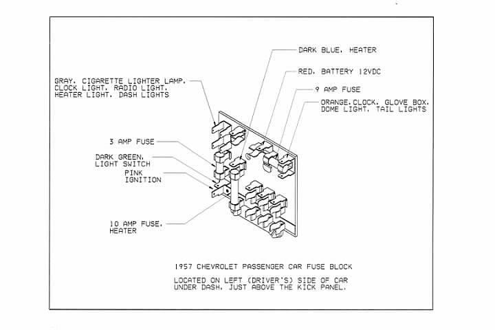 1957 Chevrolet Fuse Box Diagram - wiring diagram load-tech -  load-tech.vaiatempo.itvaiatempo.it