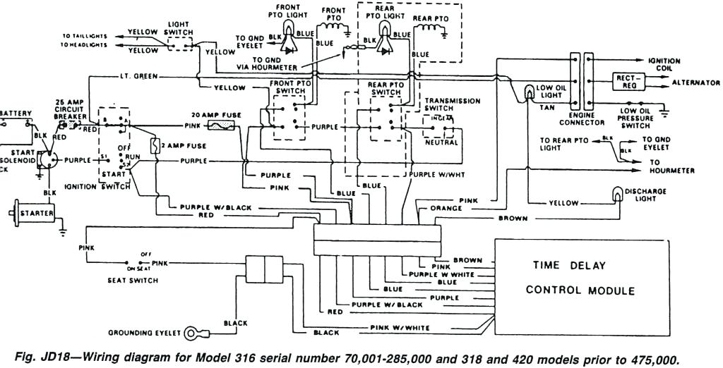 John Deere 1070 Wiring Diagram - 1981 Camaro Starter Wiring Diagram Gm  Performance - rccar-wiring.yenpancane.jeanjaures37.fr | 1981 Camaro Starter Wiring Diagram Gm Performance |  | Wiring Diagram Resource