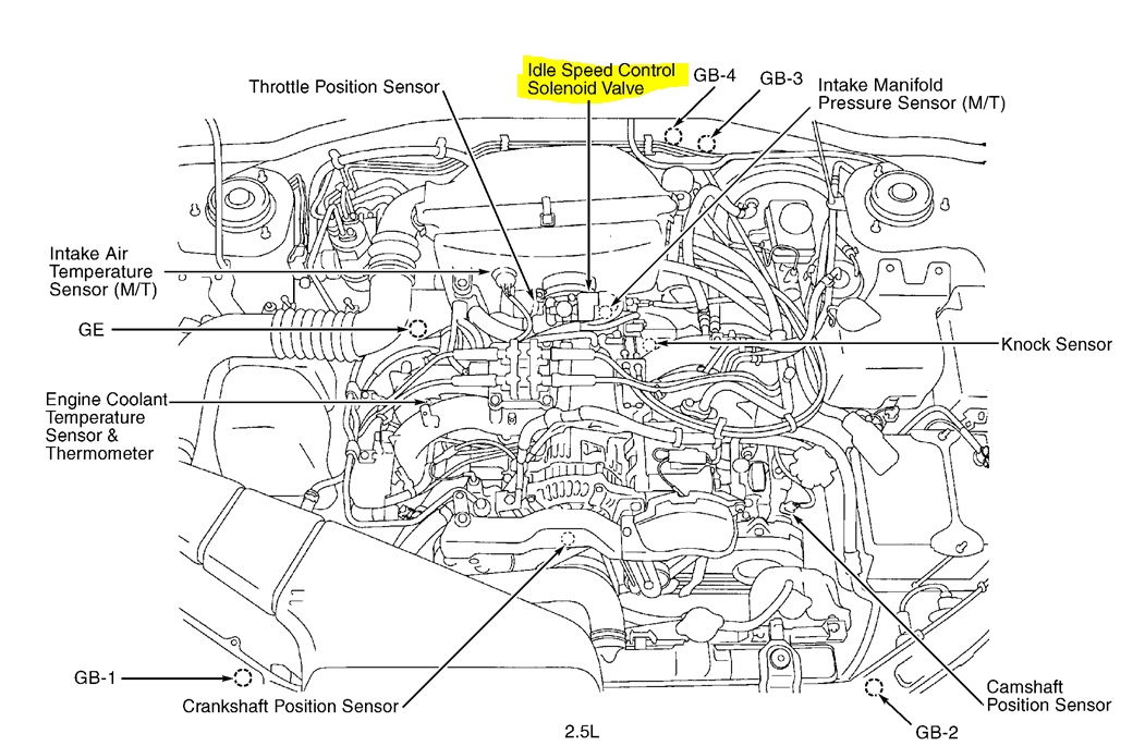 dz_8067] 2 5 subaru engine diagram wiring diagram ej25 turbo engine diagram  iosco viha flui viha stica aryon hist salv mohammedshrine librar ...