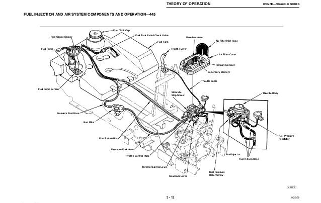 DC_3445] John Deere 445 Wiring Diagram Free DiagramOnom Teria Benkeme Mohammedshrine Librar Wiring 101