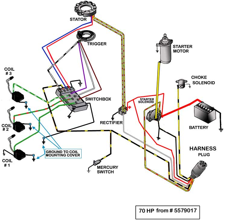 Awe Inspiring 2005 Mercury Mariner Wiring Diagram Wiring Diagram G8 Wiring Cloud Ostrrenstrafr09Org