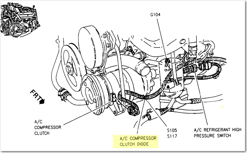 TC_0483] 1995 Cadillac Deville Engine Diagram On Cadillac Deville Diagram  Schematic WiringDness Dogan Boapu Mohammedshrine Librar Wiring 101