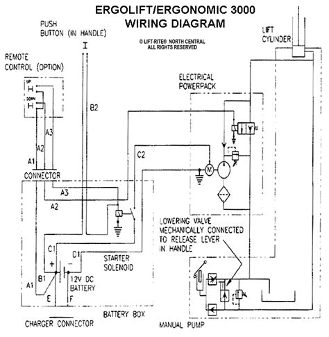 LF_2400] Skyjack Scissor Lift Wiring Diagram On Jd Harley Wiring Diagram  Download DiagramNedly Exxlu Icand Garna Phae Mohammedshrine Librar Wiring 101