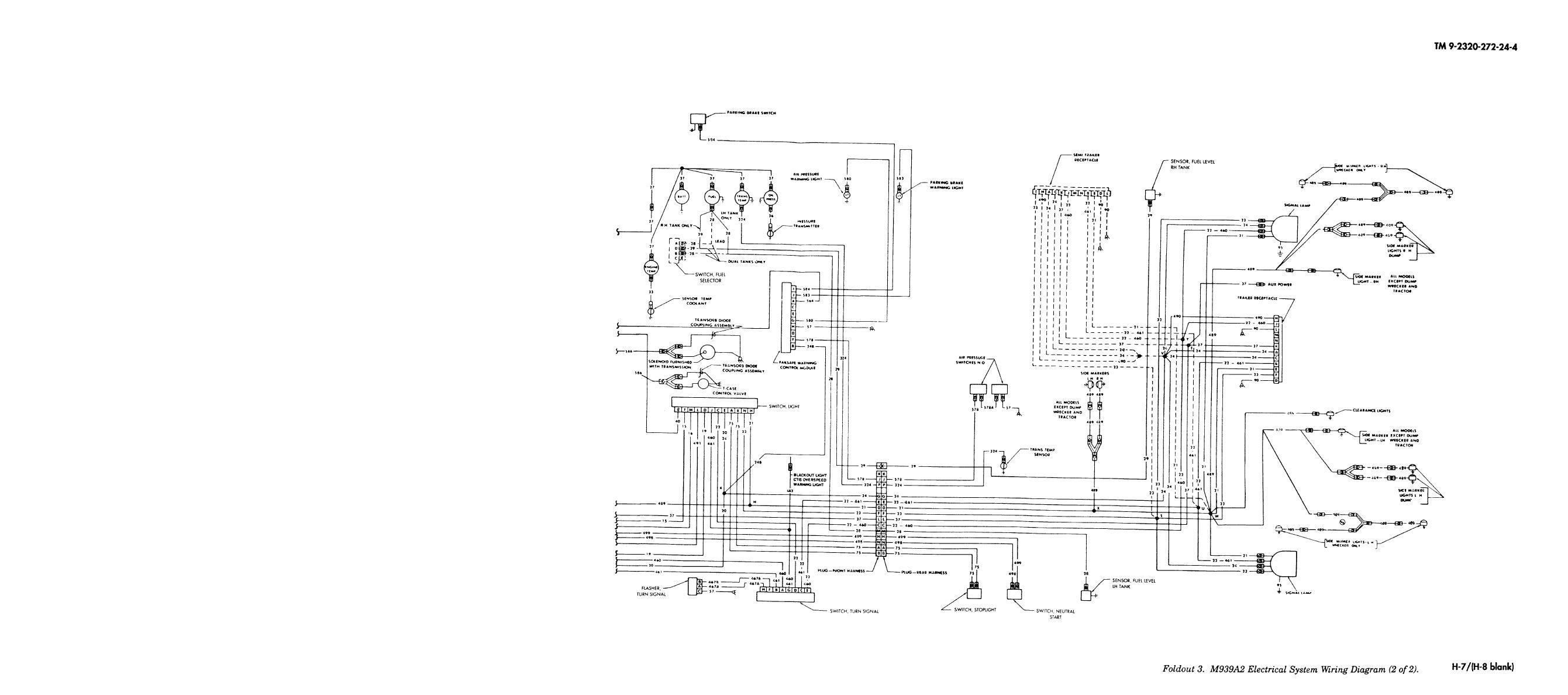 Hmmwv Wiring Schematic - Lt1 Charging Wiring Diagram -  valkyrie.cukk.jeanjaures37.fr | Hmmwv Wiring Schematic |  | Wiring Diagram Resource