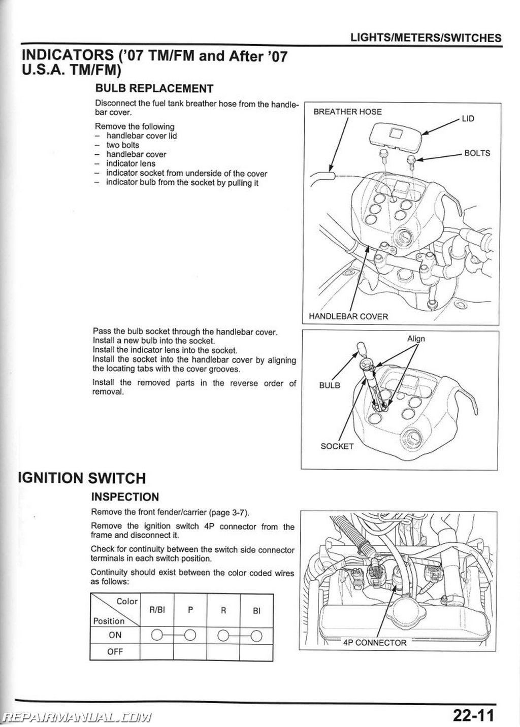 2005 Honda Rancher Ignition Switch Wiring Wrangler Tj Wiring Diagram Yamaha Phazer Sampaibila Jeanjaures37 Fr
