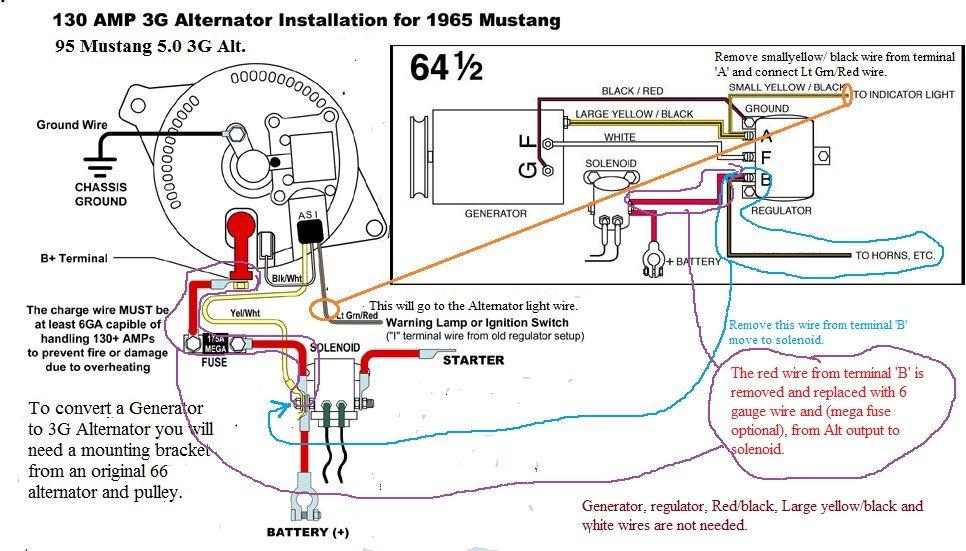 Ford 3G Alternator Wiring Diagram Collection - Wiring ...