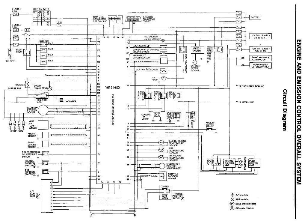 Sr20det Wiring Diagram S14