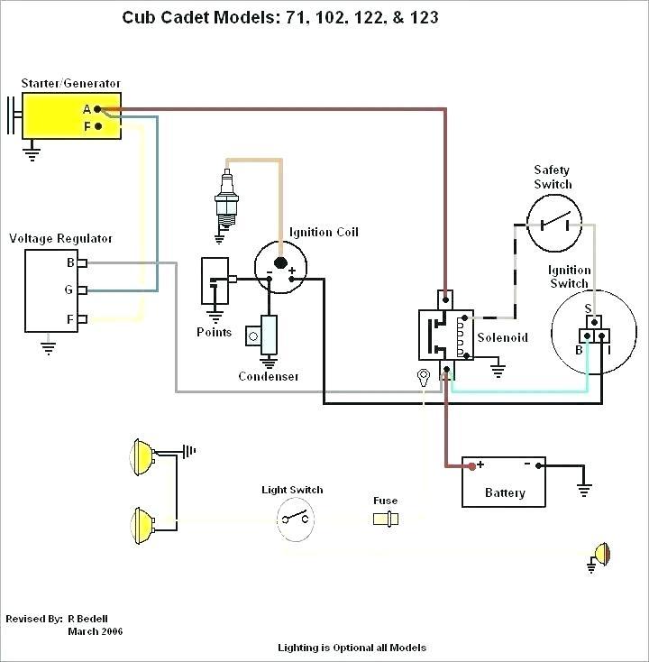 HC_4257] Cub Cadet 7272 Schematic Wiring DiagramBedr Nful Gho Vira Mohammedshrine Librar Wiring 101