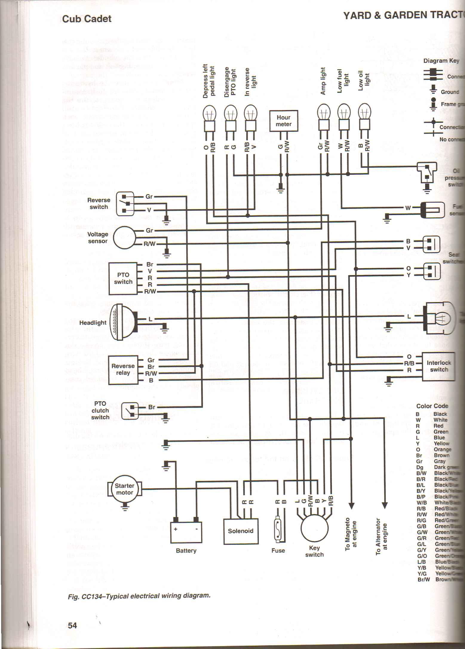 [ZHKZ_3066]  DN_4941] Cub Cadet Wiring Diagram On Wiring Diagram For A Cub Cadet Rzt 50 Wiring  Diagram | Wiring Diagram For Cub Cadet Zero Turn |  | Xlexi Rous Oxyt Pap Mohammedshrine Librar Wiring 101