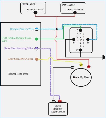 rt0929 pioneer avh p3200dvd wiring diagram pioneer circuit